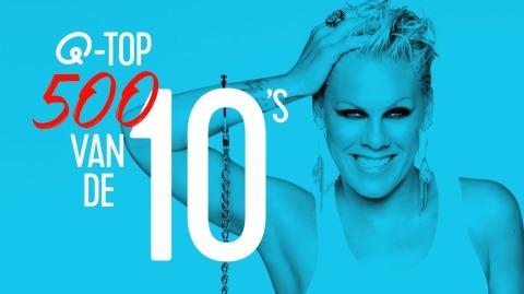 Top500 10 s actiepagina