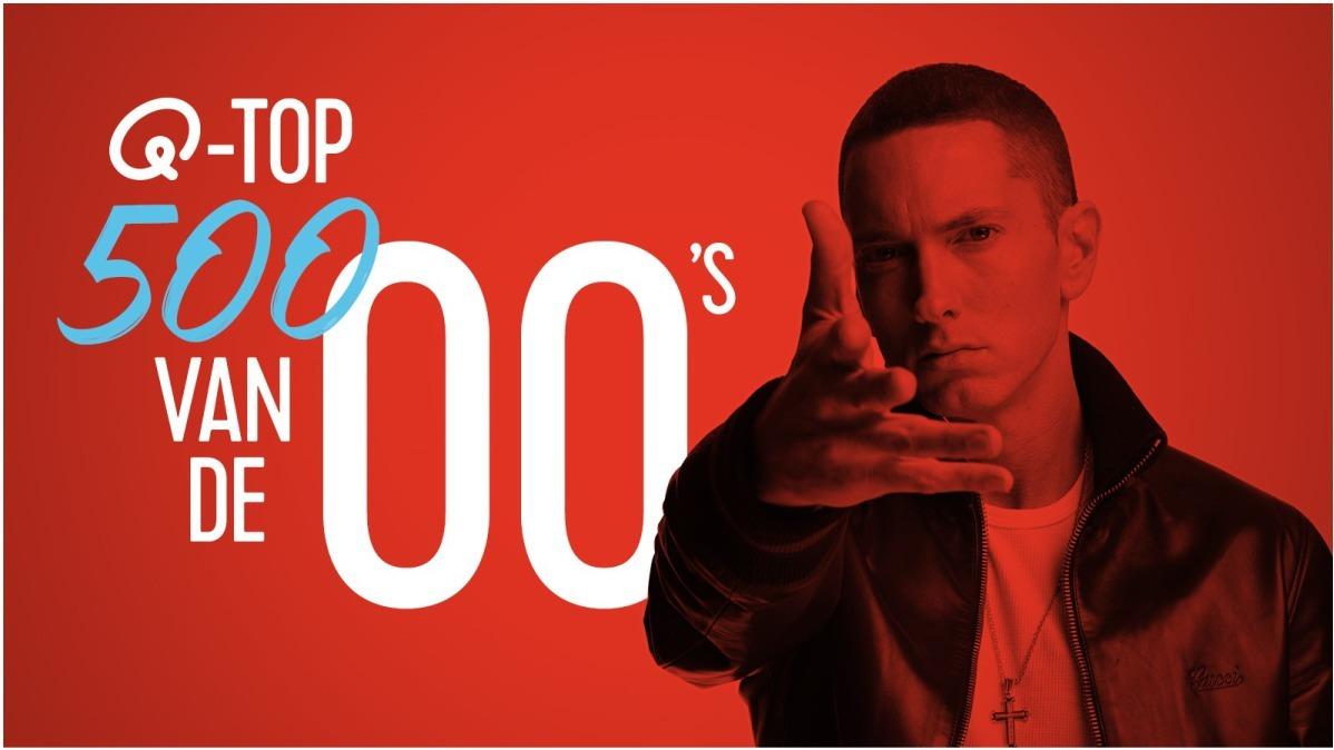 Top500 00 s actiepagina