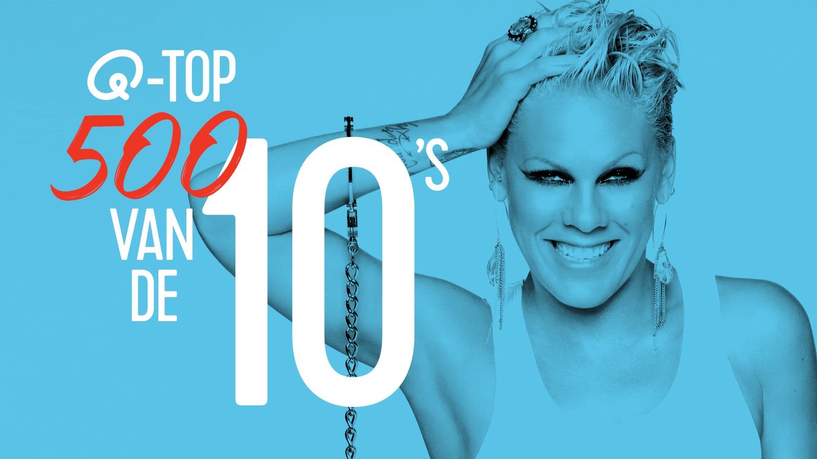 Top500 10 s actiepagina 2